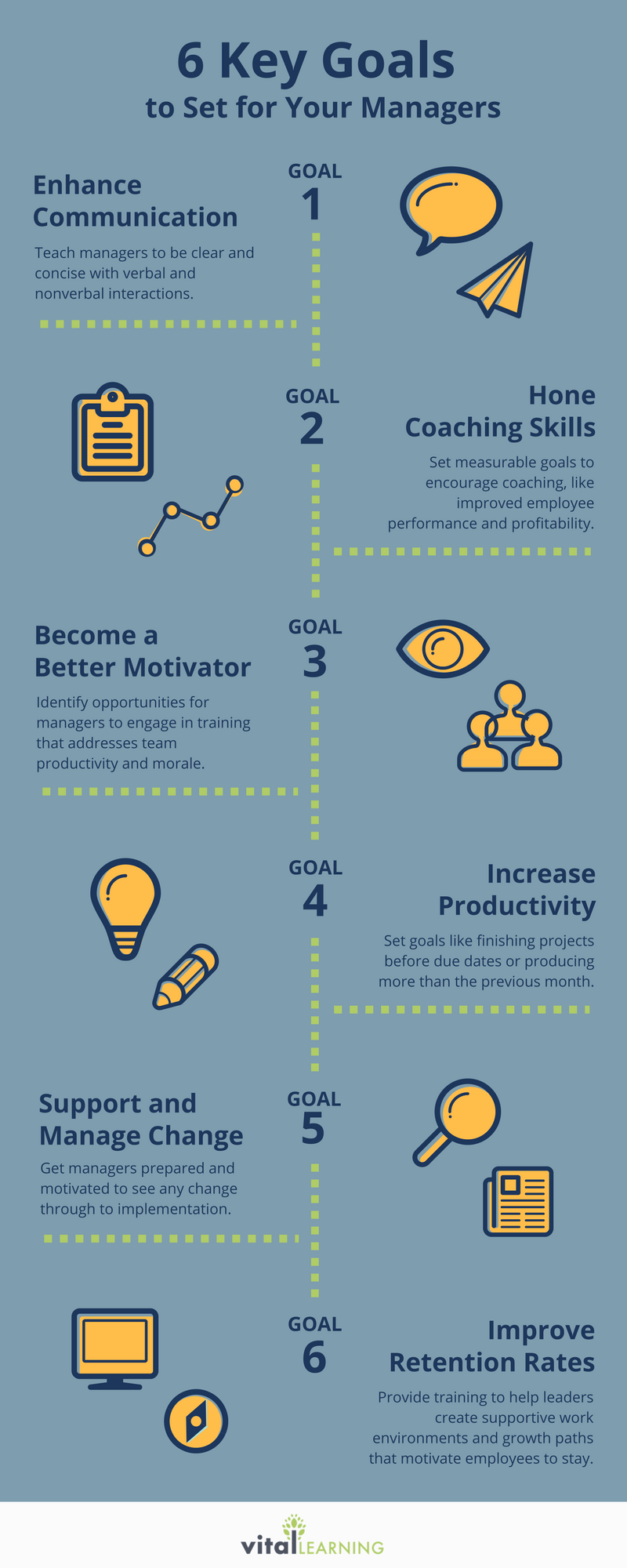 6 Professional Development Goals to Set for Managers [Vital Learning] (1).png