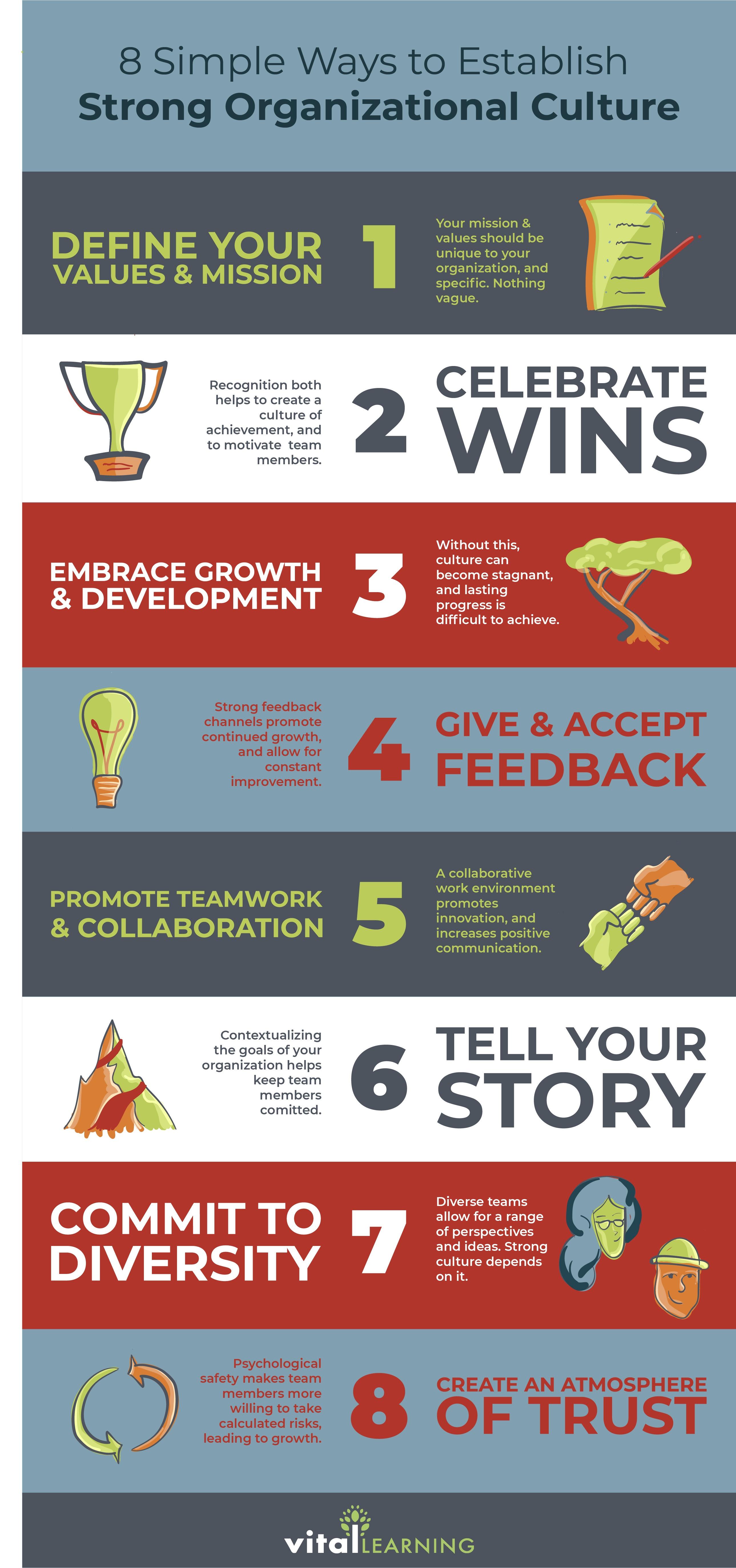 Establish strong organizational culture