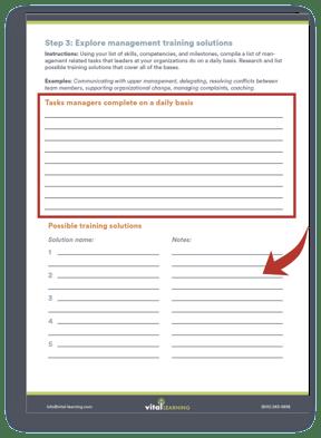 Succession Planning Process Template management training